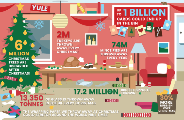 gallery-1482631034-christmas-waste-illustration-3.png