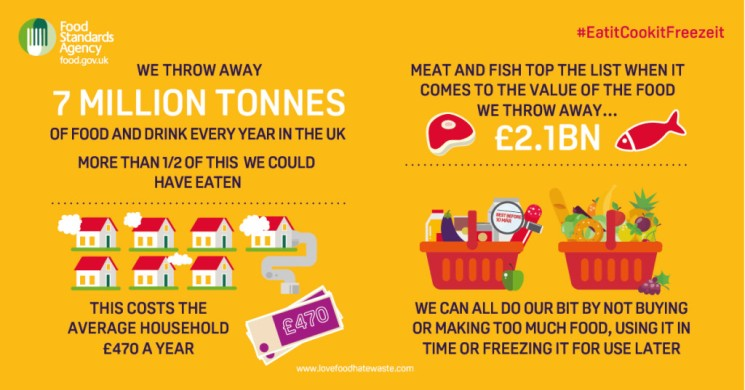 Infographic-Food-Waste-consumers-1024x537
